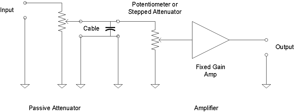01 20190110 Typical Amp block diagram + ext passive attenuator.png