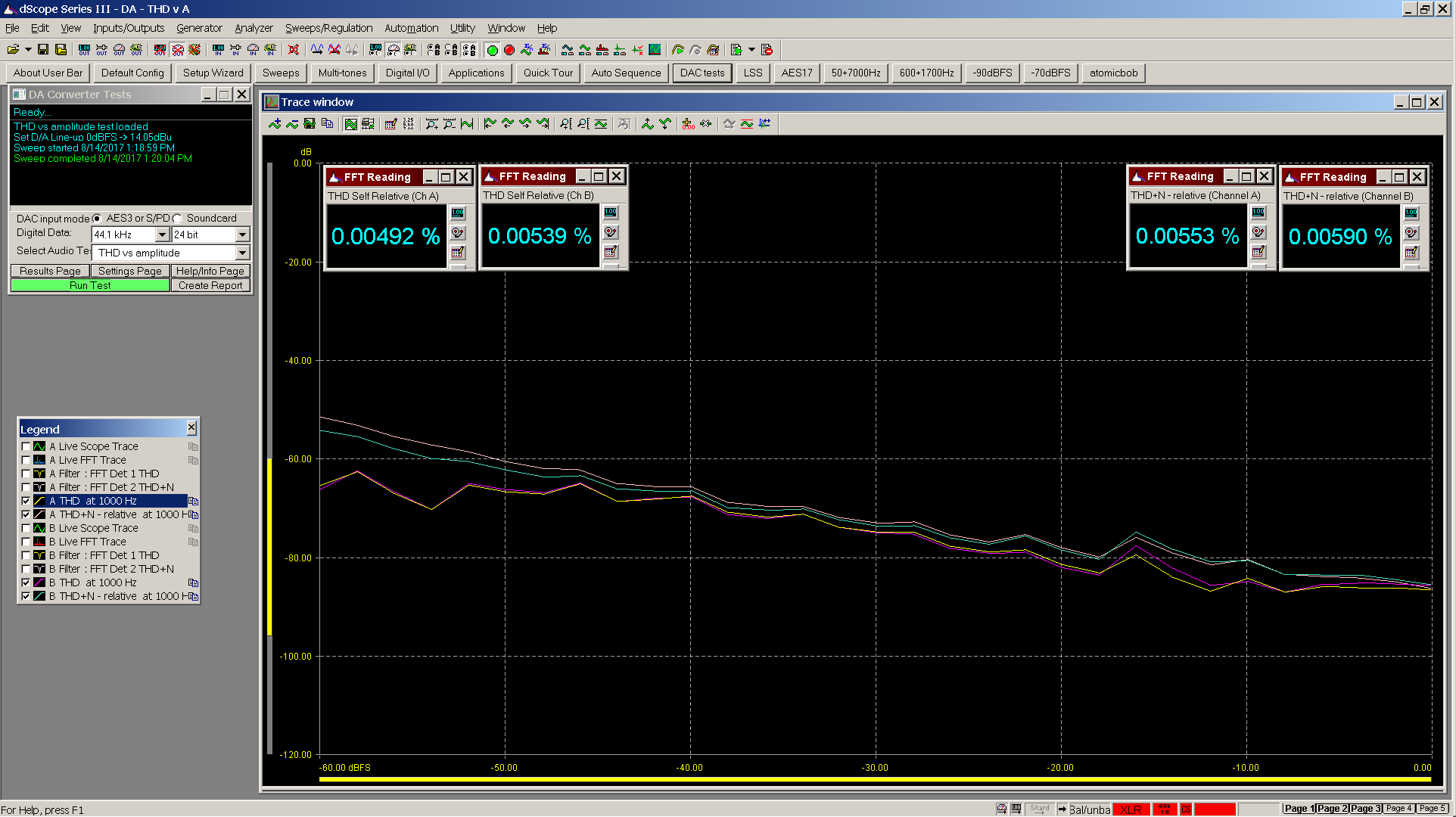 01 Bal THD THD+N vs amplitude - spdif.PNG