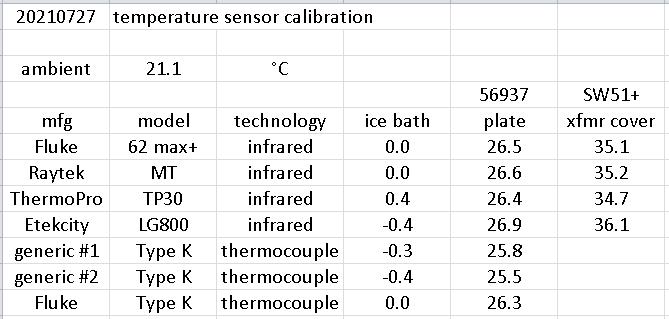 05 20210727 temperature sensor calibration data.png