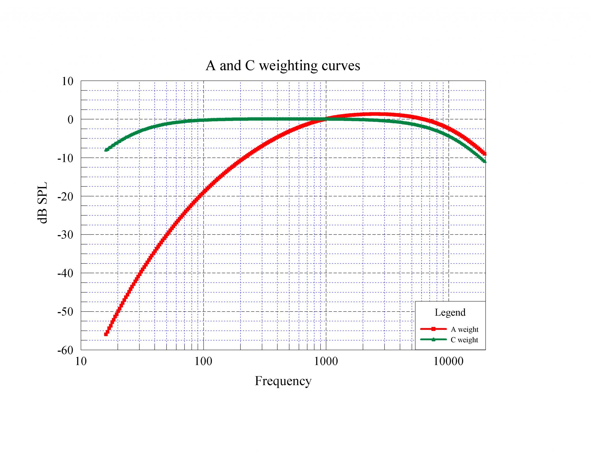 05 SLM_A_C_curves_0_ref.png