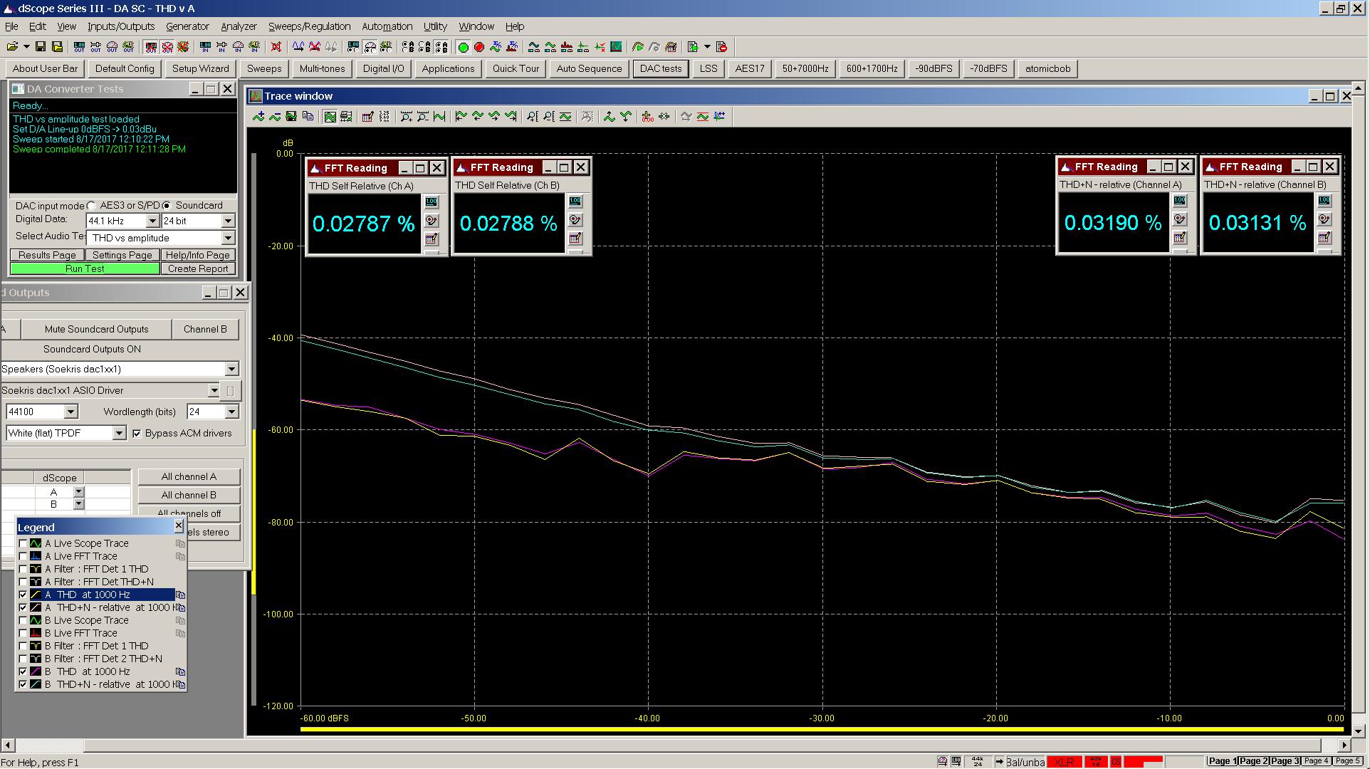 06 Bal THD THD+N vs amplitude 300R.PNG