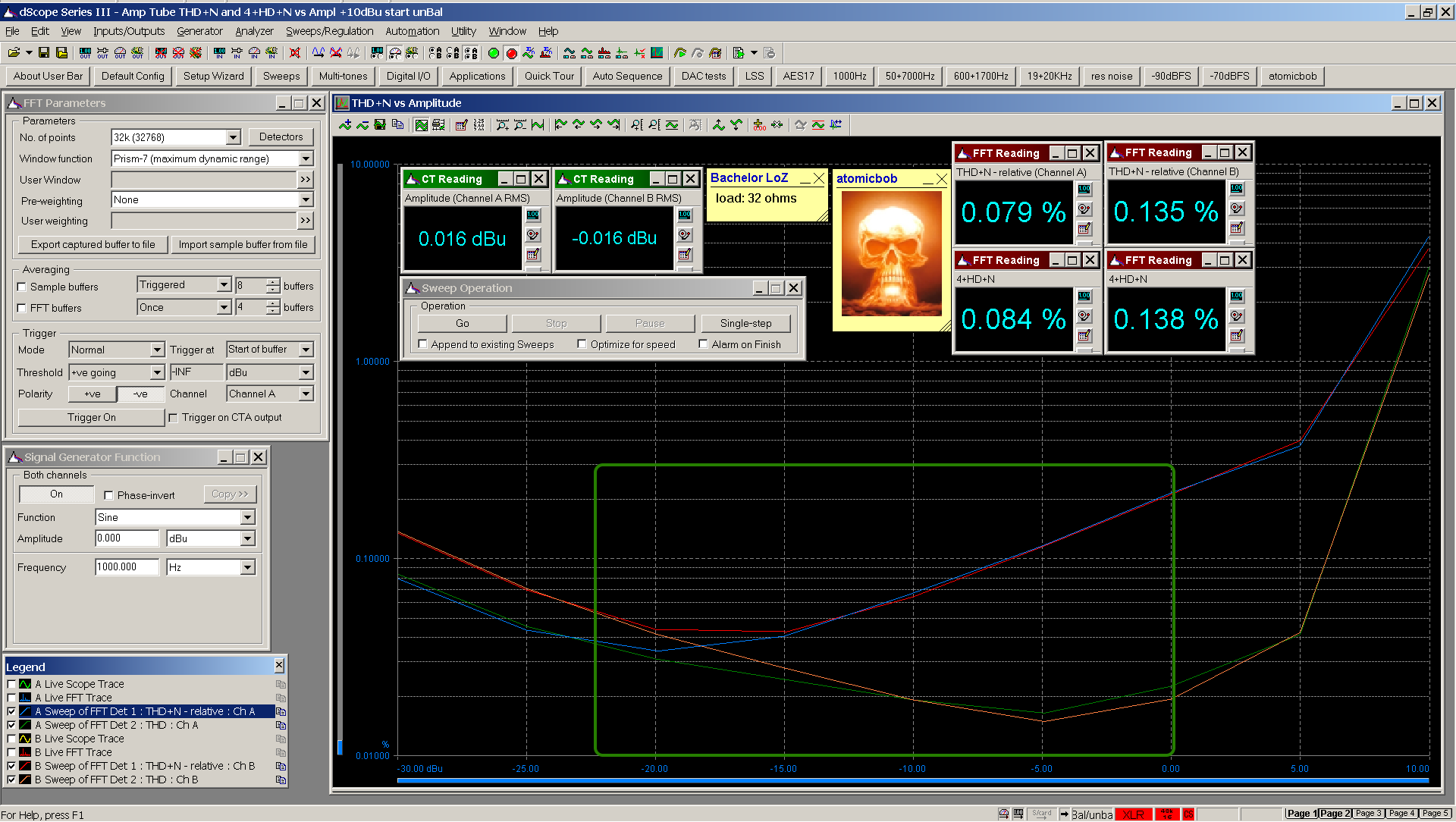 07 20200623 Bachelor 6z1p THD+N 4+HD+N vs dBu 1000Hz 32R HiZ 0dB gain - annotated 2.png