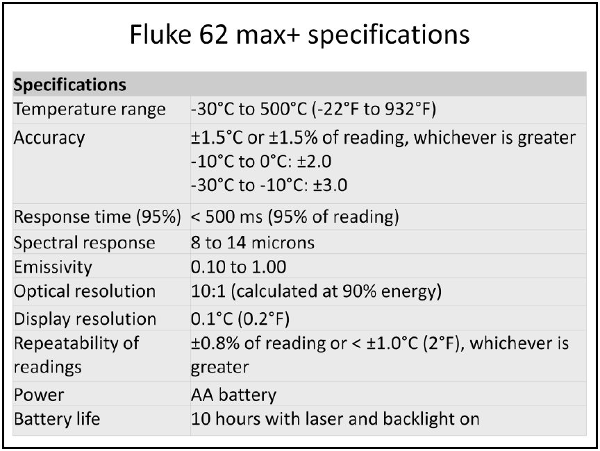 08 Fluke 62+ specifications 1.png