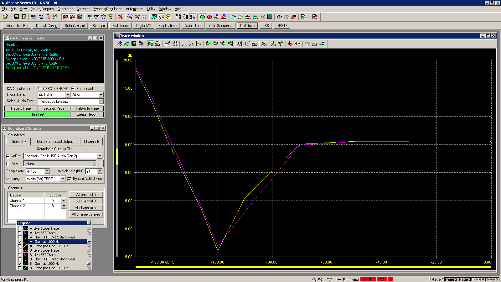 20151120 Bifrost MB SE 1KHz gain linearity - USB.PNG