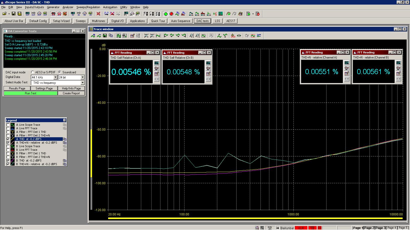 20151120 Bifrost MB SE THD THD+N - USB.PNG
