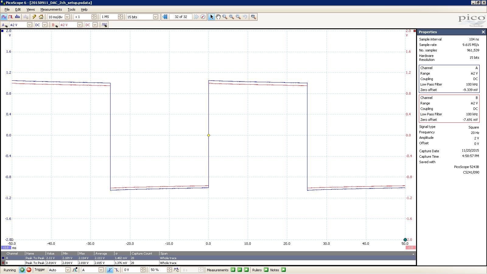 20151120 SigGen LiqCarb 20 Hz square 2000mVpp 10mS div 100KHz filter.PNG