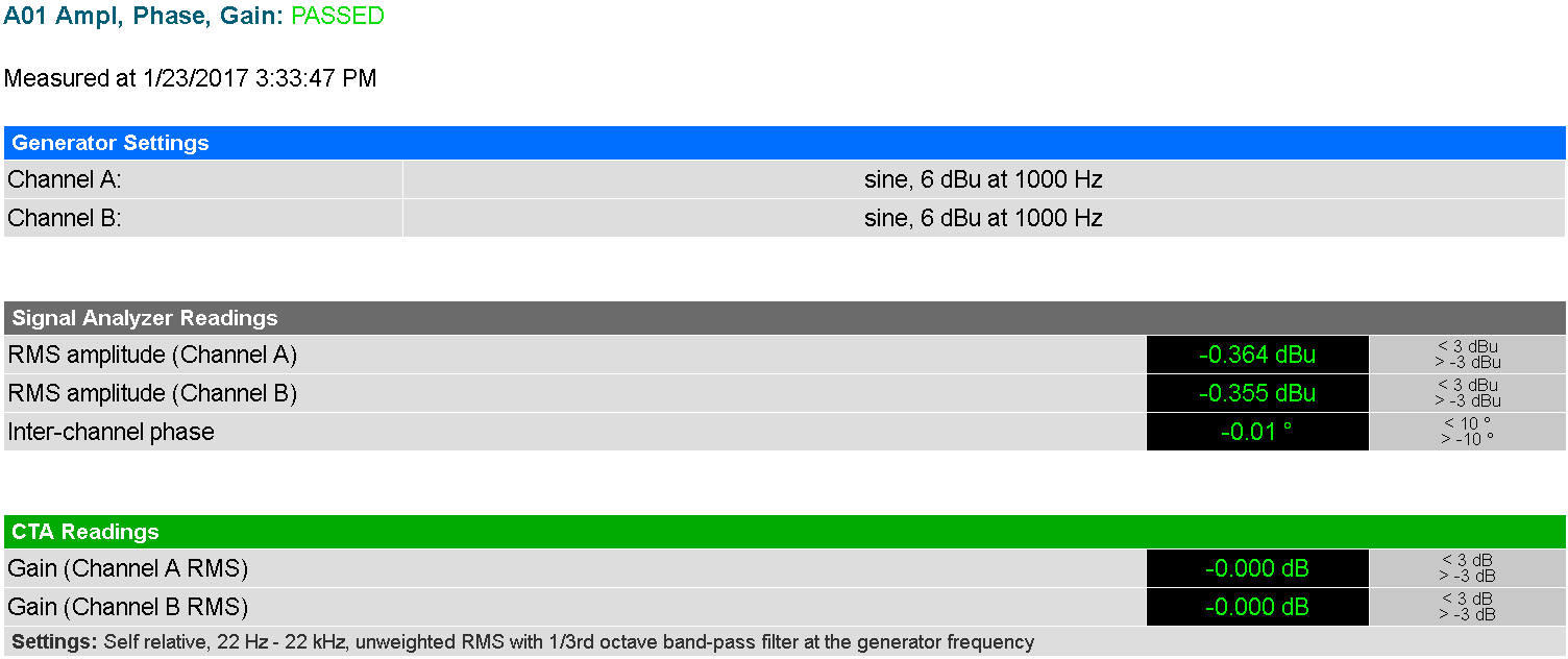 20170123 Saga A01 amplitude - phase - gain 100K load 6H8C.png