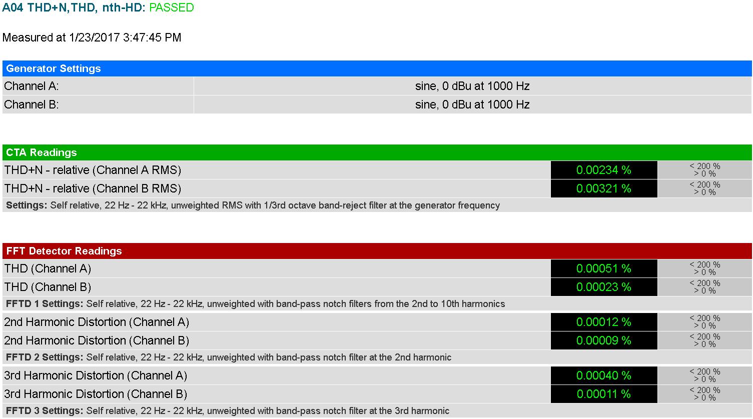 20170123 Saga A04 THD+N  THD  nth-HD 100K load passive.png
