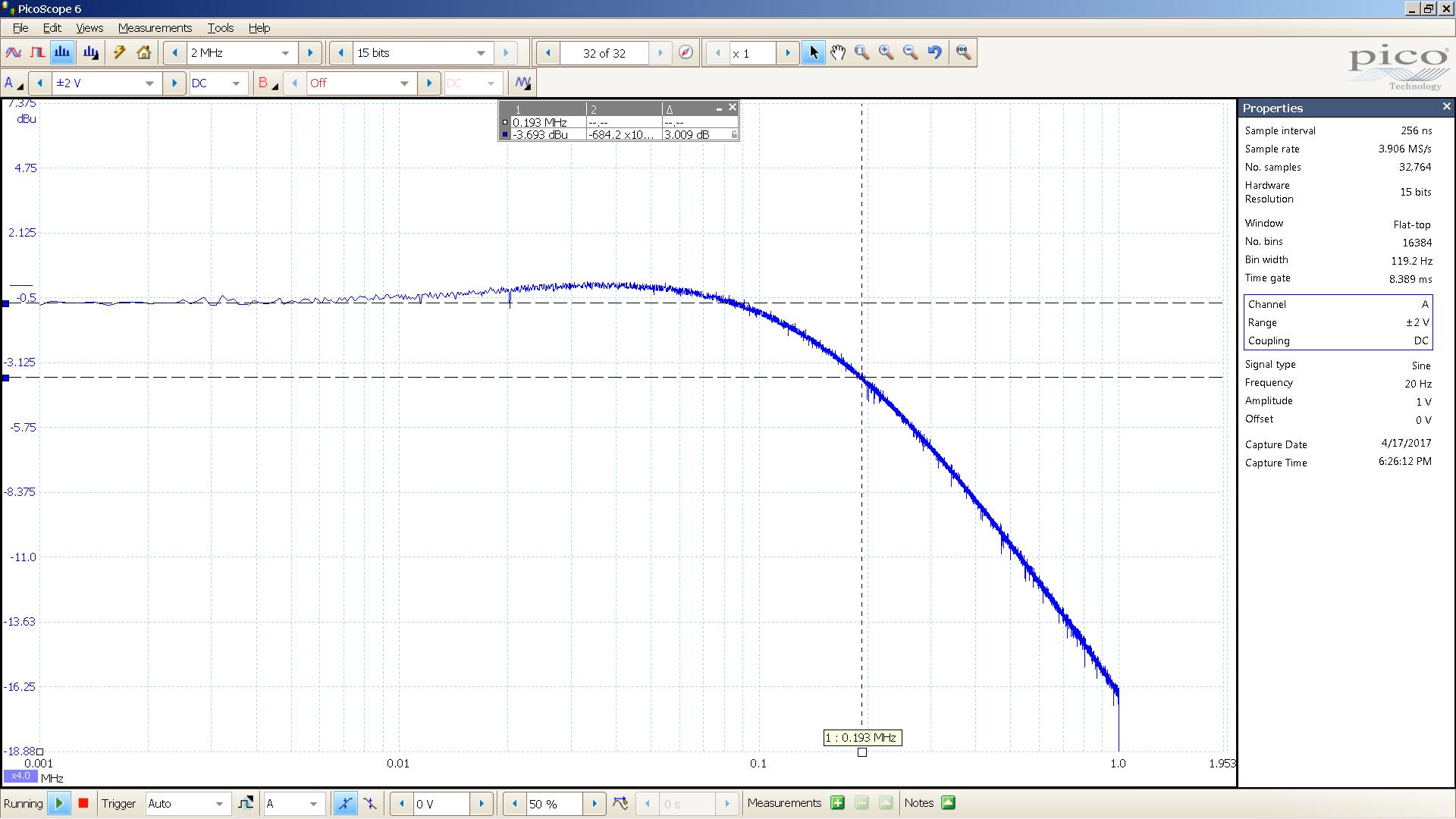 20170417 SigGen Jotunheim FR 1MHz 2000mVpp 4MHz filter 300R unBal in - Bal out L.png