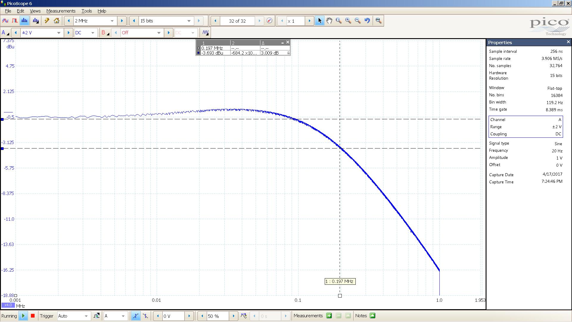 20170417 SigGen Jotunheim FR 1MHz 2000mVpp 4MHz filter 300R unBal in - Bal out R.png