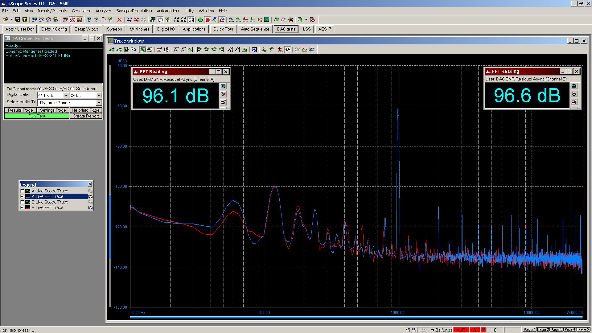 20170425 Audio-gd S19 SE dynamic range - dScope spdif.PNG