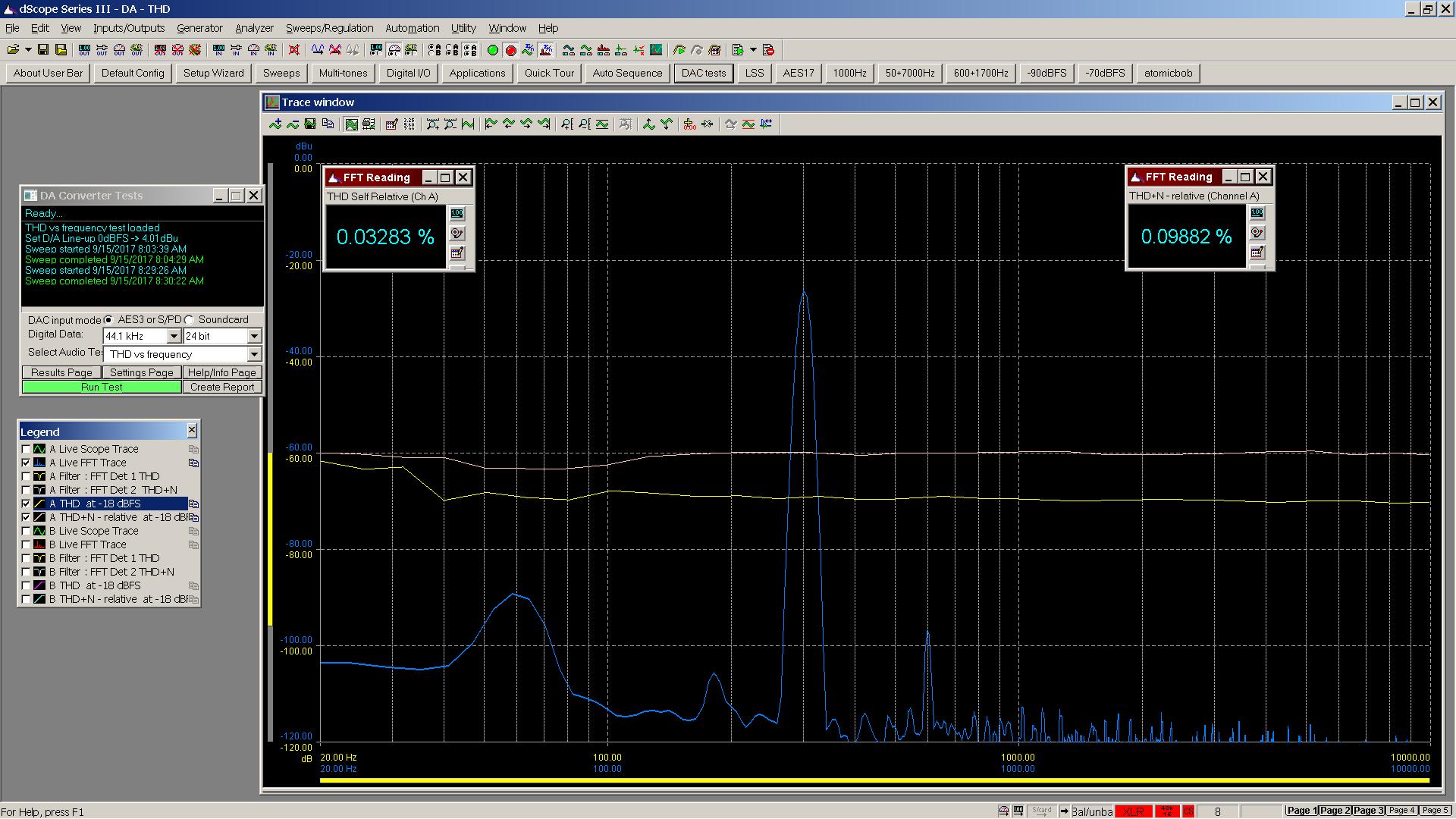 20170915-5 Project Sunrise III SE THD THD+N -14 dBu - w FFT 300 Hz - keysight.PNG