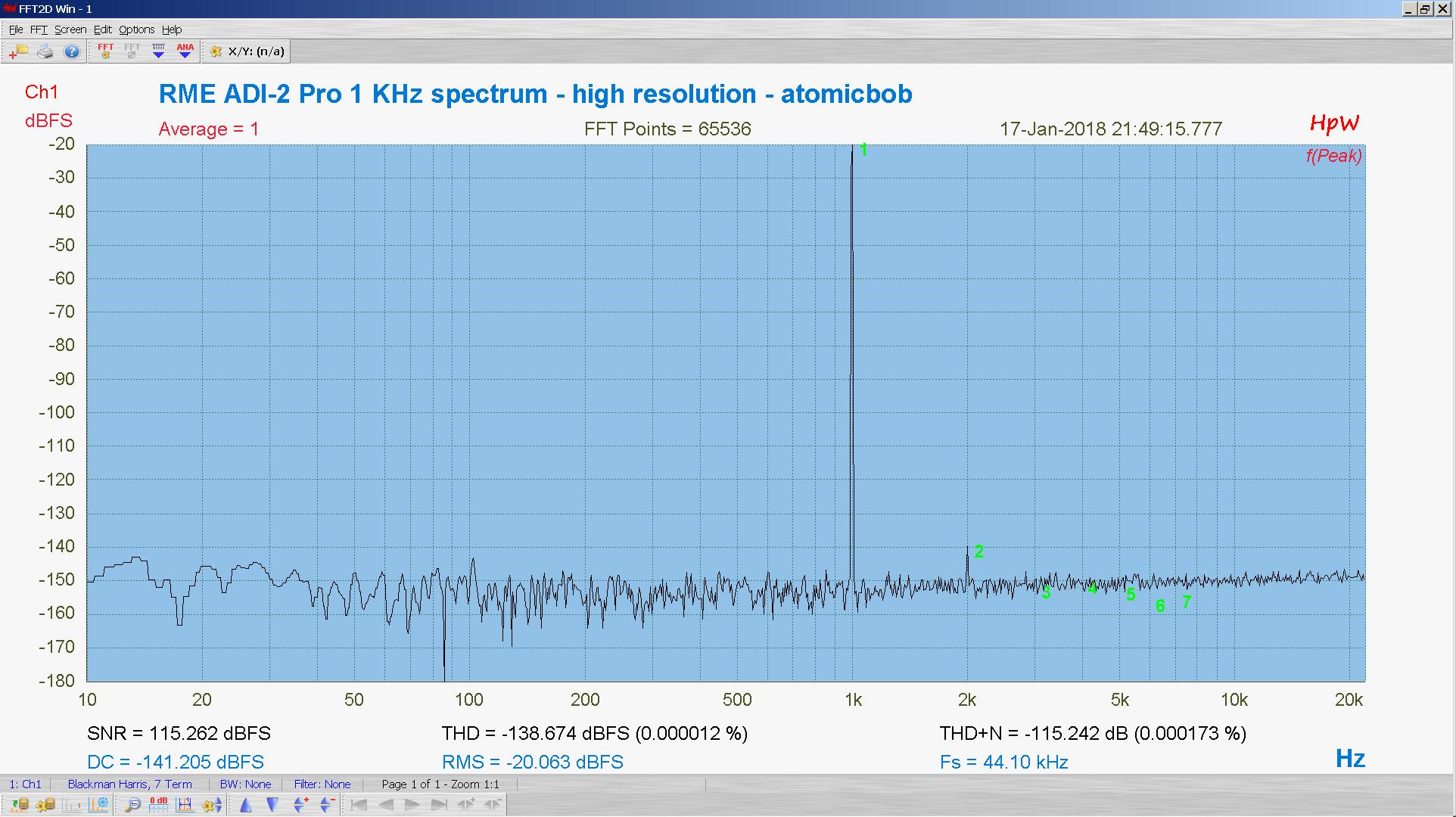 20180117-03 ADI-2 Pro Bal 1 KHz THD THD+N 65K FFT- ASIO -20 dBFS - HpW.PNG