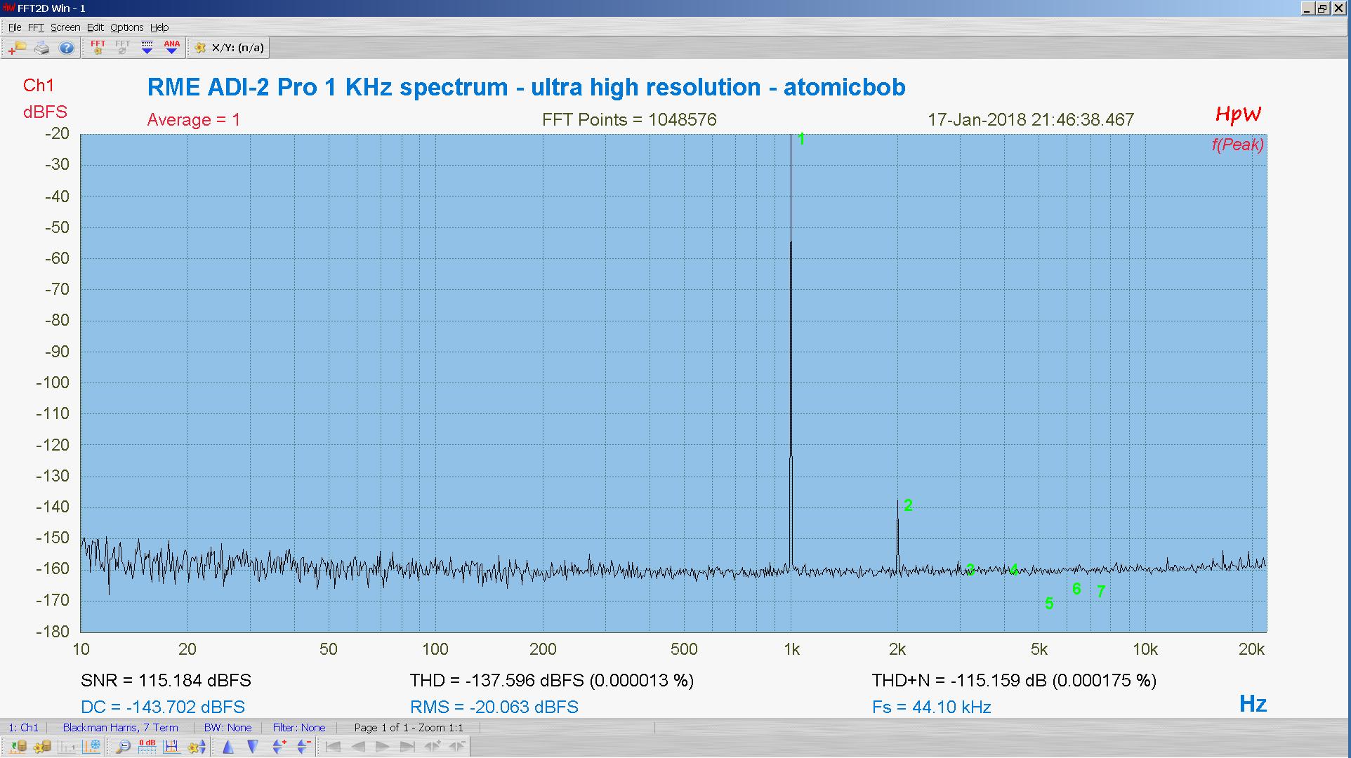 20180117-05 ADI-2 Pro Bal 1 KHz THD THD+N 1M FFT- ASIO -20 dBFS - HpW.PNG