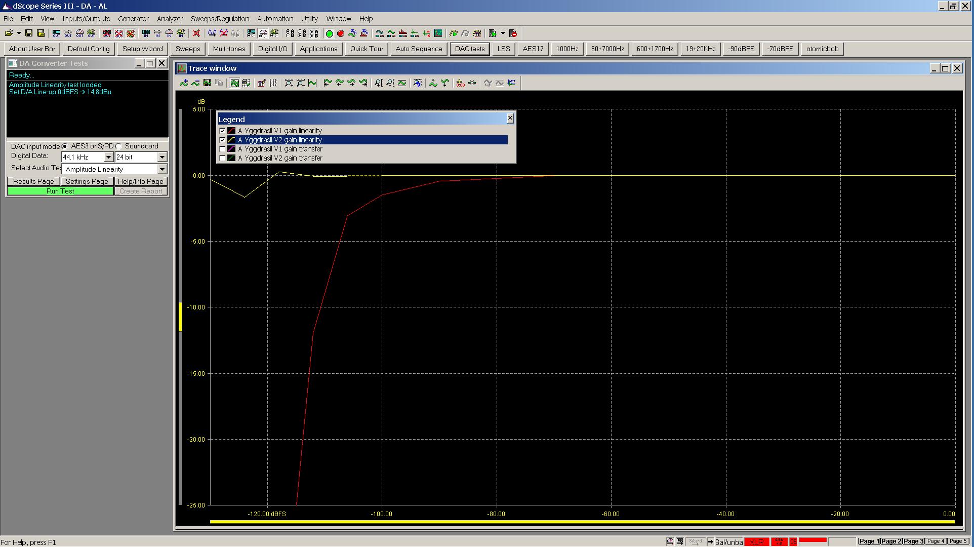 20180219 Yggdrasil V1 - V2 comparison Bal 1 KHz gain linearity  - spdif - x-axis changed.PNG