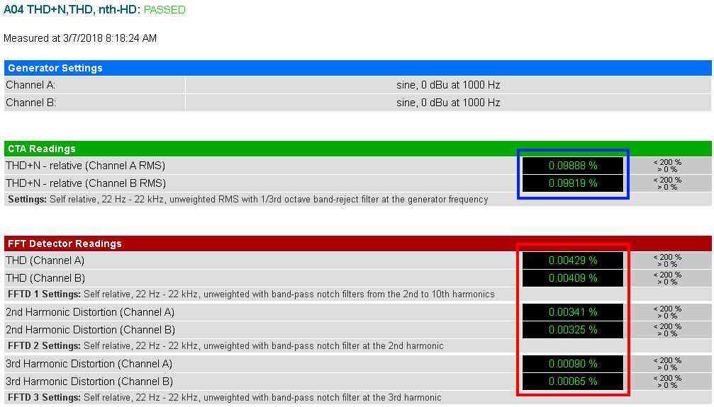 20180307 mcth A04 THD+N  THD  nth-HD 30R - annotated.png