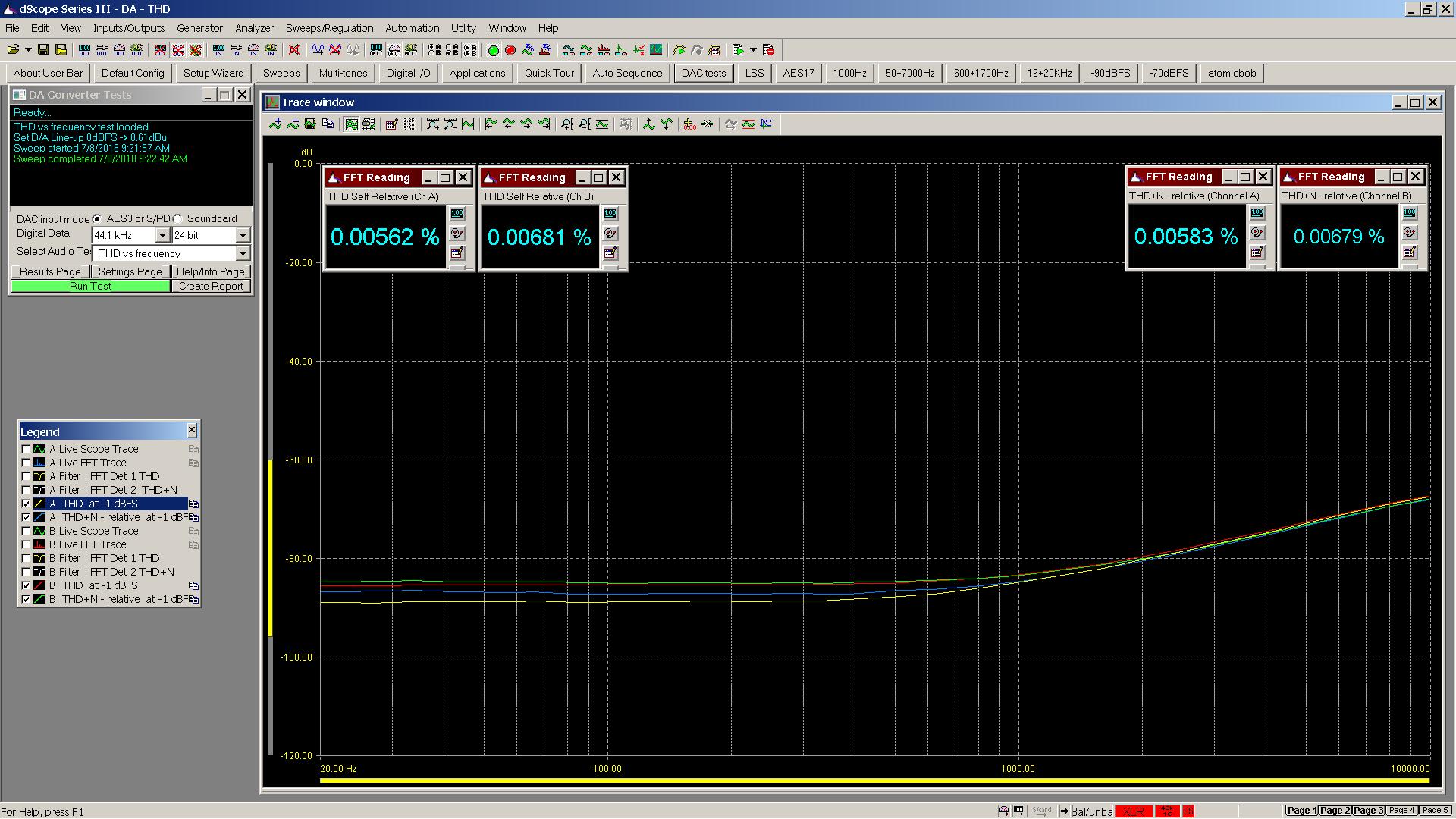 20180708-02 Modi MB SE THD THD+N vs frequency - spdif.png