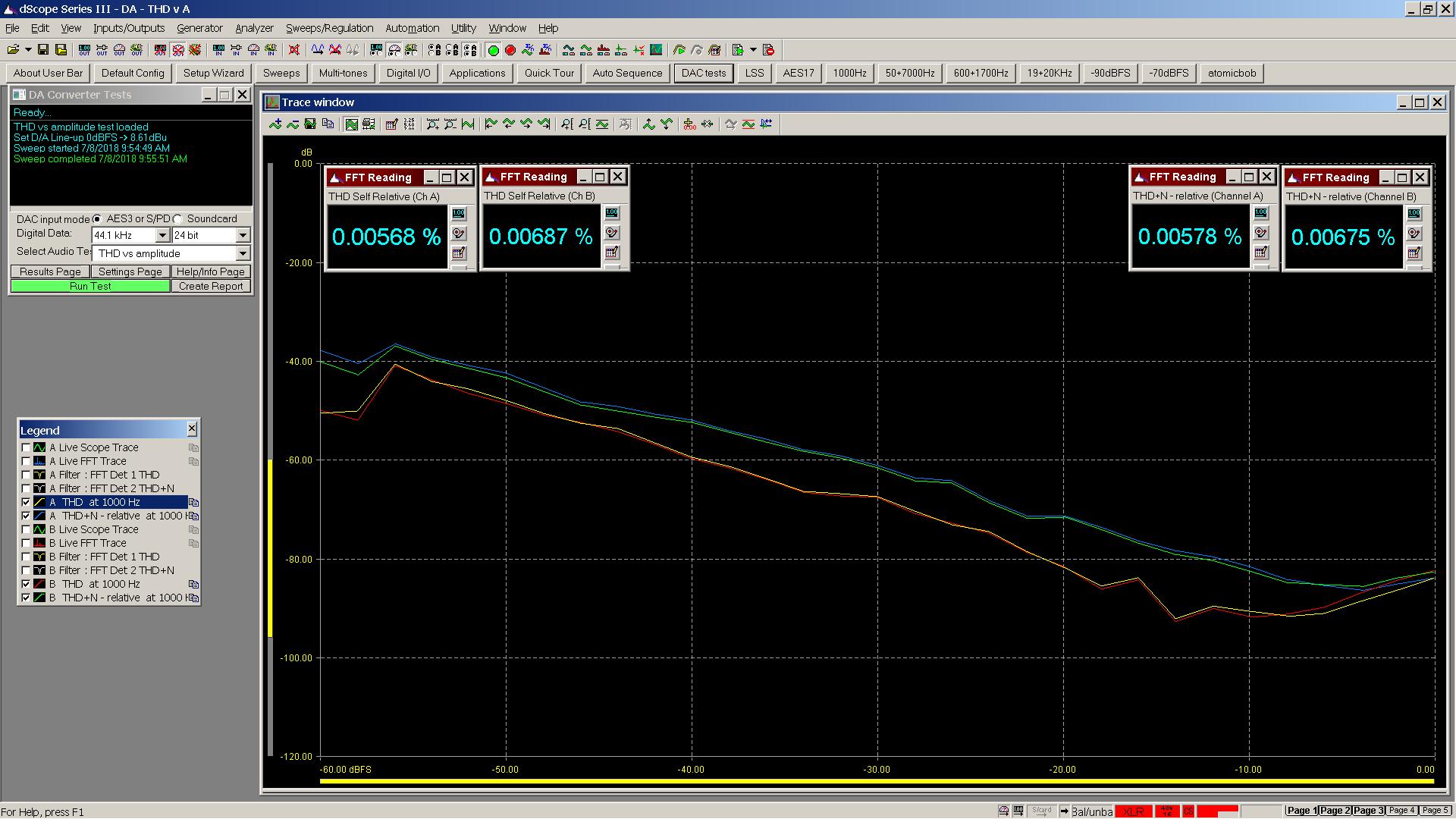 20180708-03 Modi MB SE THD THD+N vs amplitude - spdif.PNG