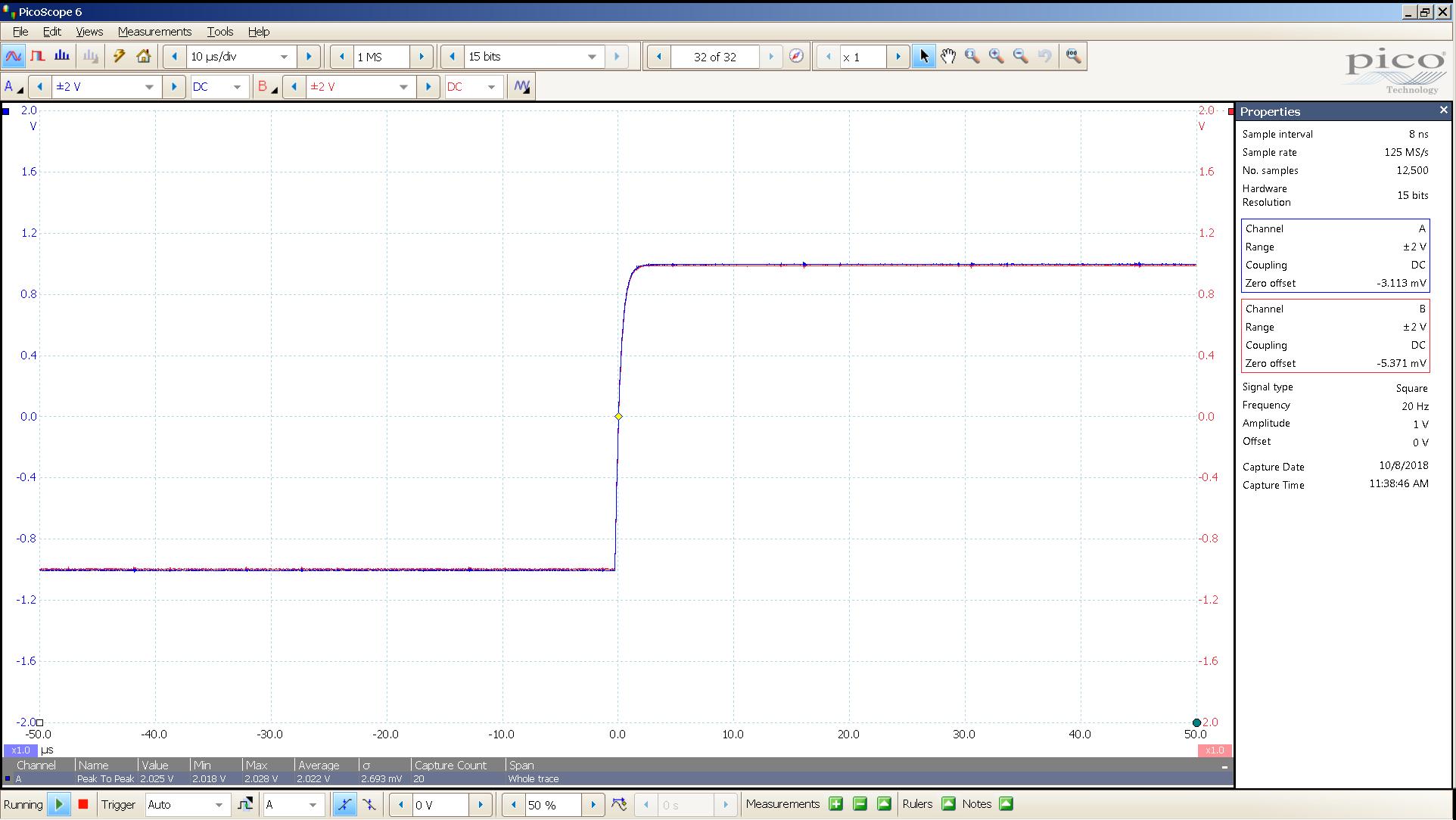 20181008 SigGen magni 3 20 Hz square 2000mVpp 10uS div 5MHz filter 30R.png