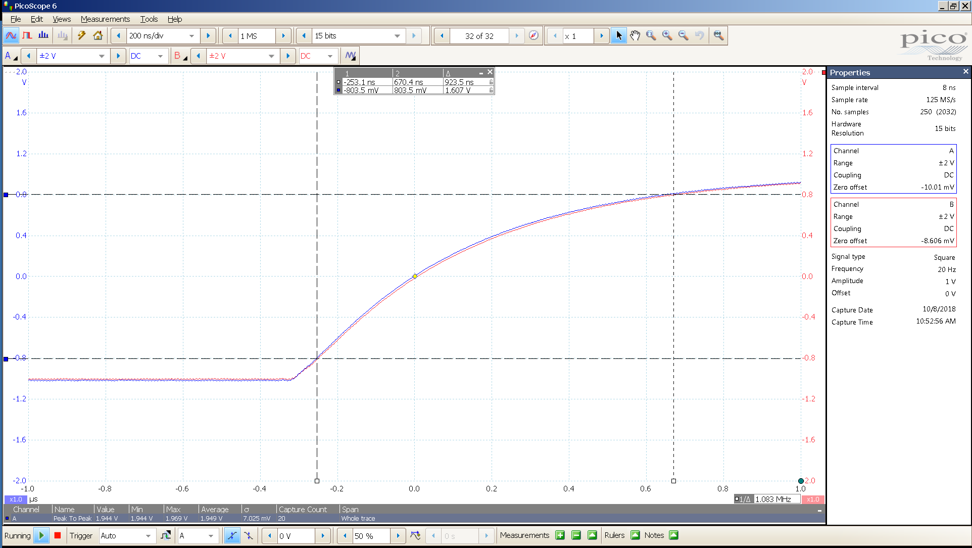 20181008 SigGen magni 3 20 Hz square 2000mVpp 200nS div 10MHz filter 300R -BW calc.png