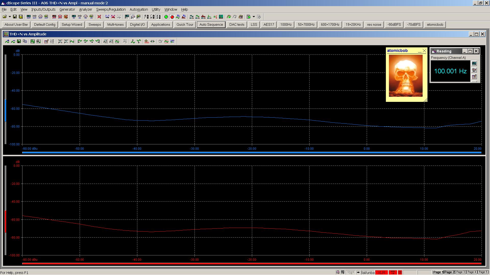 20181030 ISO Twin 100 Hz THD+N vs Amplitude 100K - v2.png