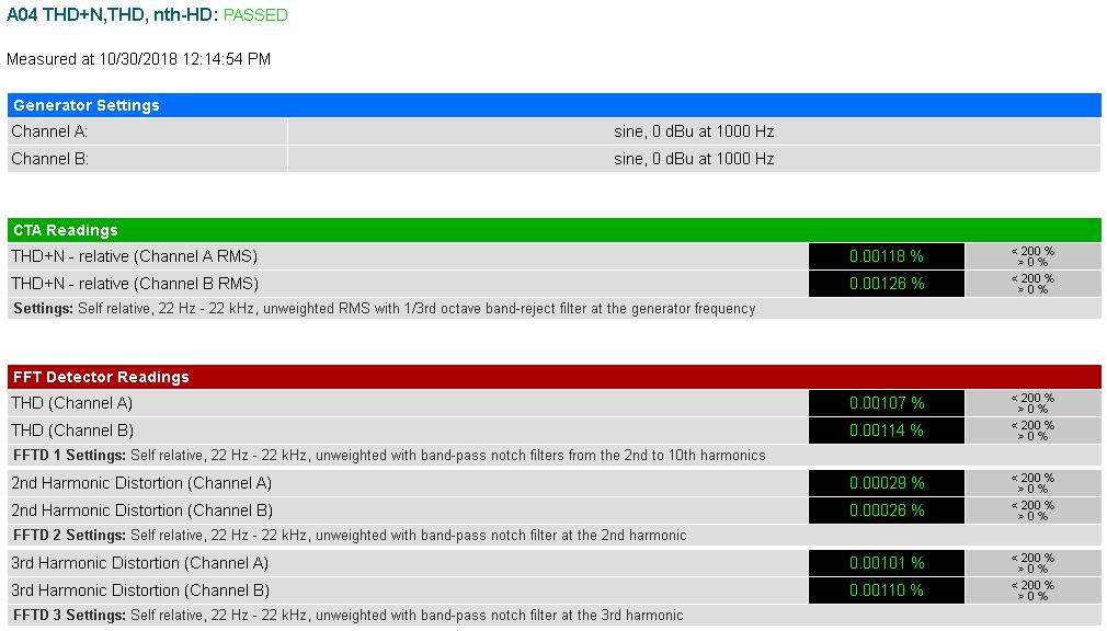 20181030 ISO Twin A04 THD+N  THD  nth-HD 100K.png