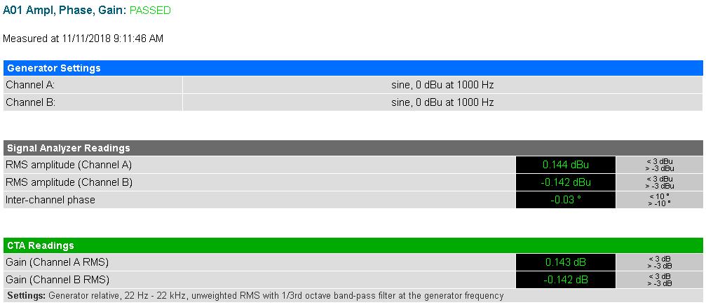20181110 LiqPlat A01 amplitude - phase - gain 30R.png