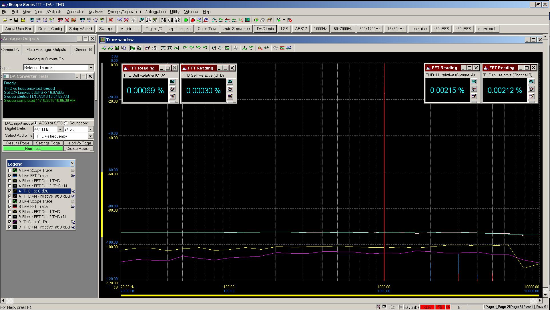 20181110 LiqPlat THD THD+N vs Freq 300R 4XF.png