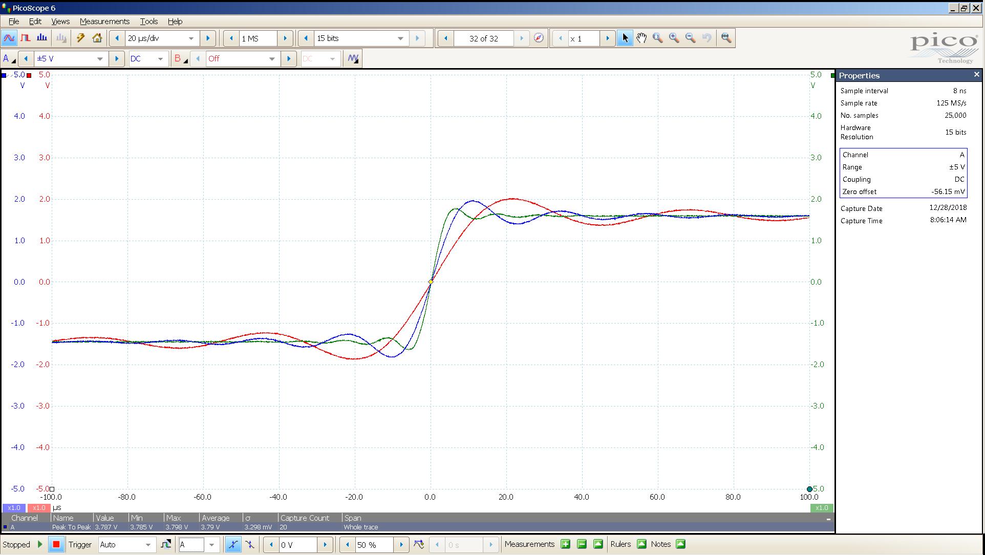 20181227-27 convert2 Bal 20 Hz sqr 0 dBFS 4 Vpp 20uS div - AES 44 88 176K overlay.PNG