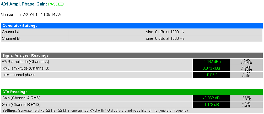 20190221 DSHA-3F A01 amplitude - phase - gain 30R.png