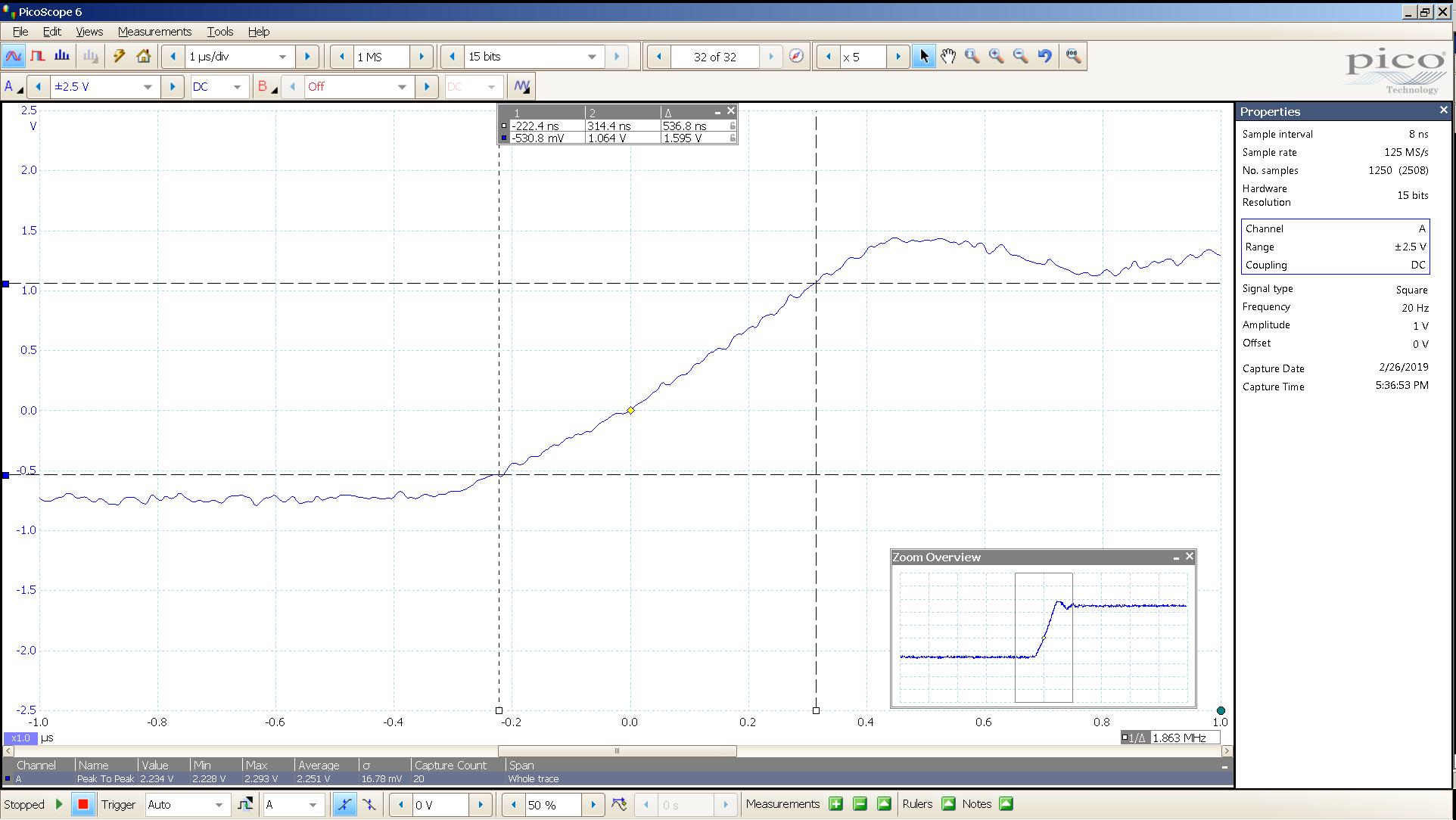 20190221 SigGen P20 20 Hz square 2000mVpp 1uS div 5MHz filter 30R - BW calc.png