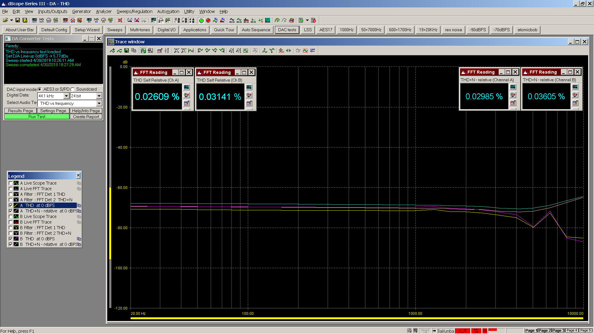 20190429-02 MOS24 SE THD THD+N vs frequency - Opt 44K.PNG