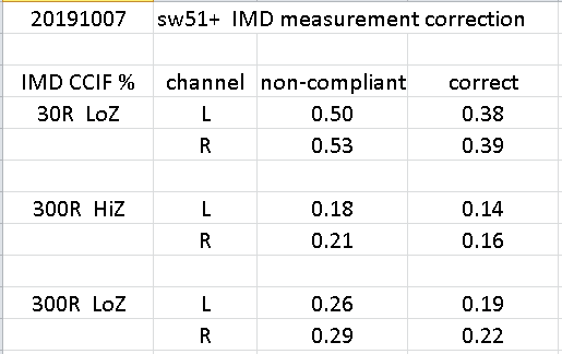 20191007 sw51+ IMD correction.png