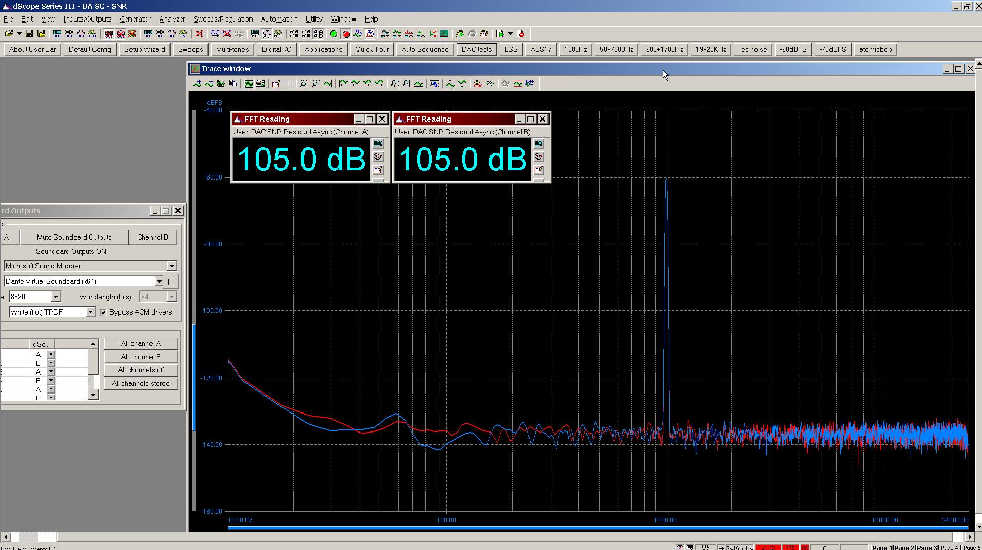 23 20190104-13 Convert-2 Bal A04 dynamic range - AES Dante 88K 0dBu.PNG