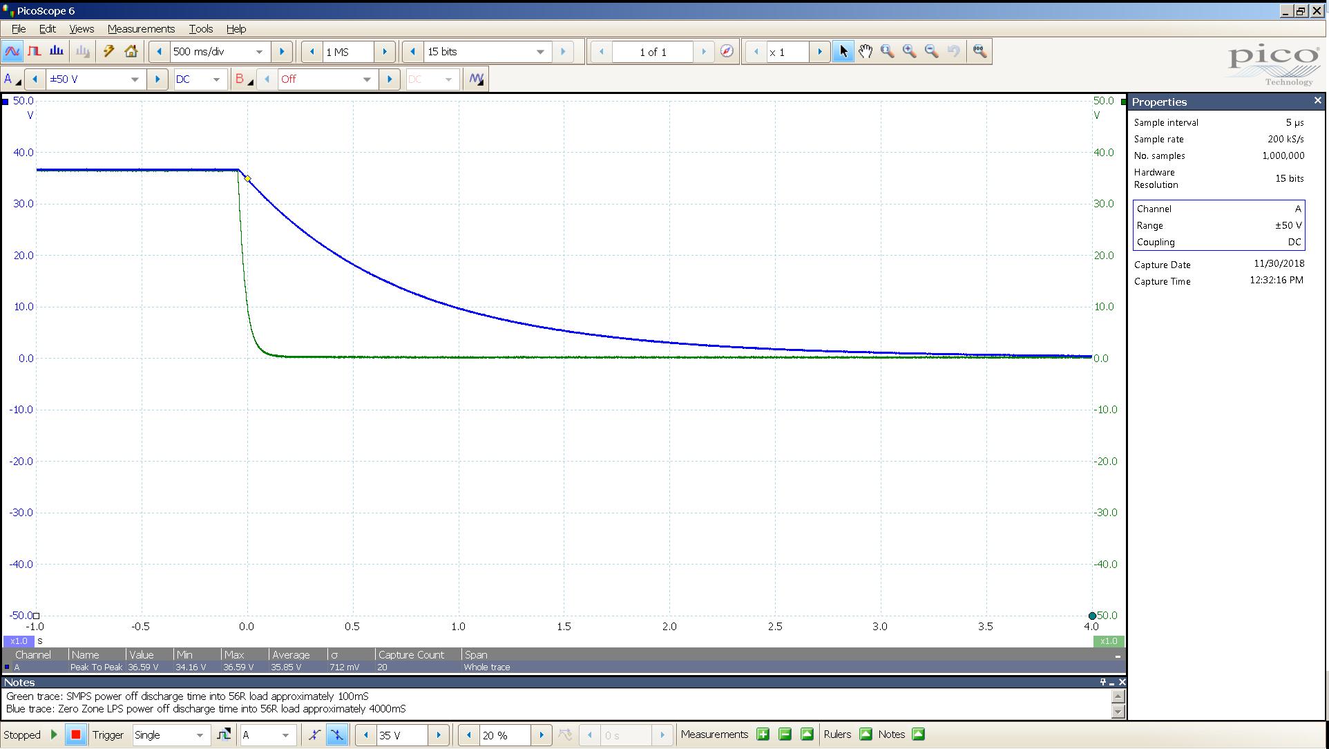30 20181130 SMPS vs ZeroZone 36V 56R load - power off - 500mS 10V div.png