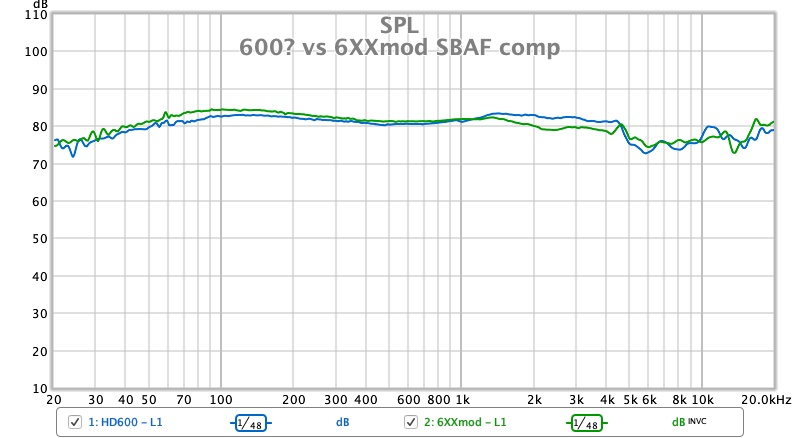 600? vs 6XXmod SBAF comp.jpg