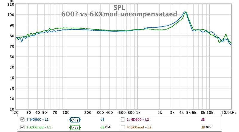 600? vs 6XXmod uncompensated.jpg