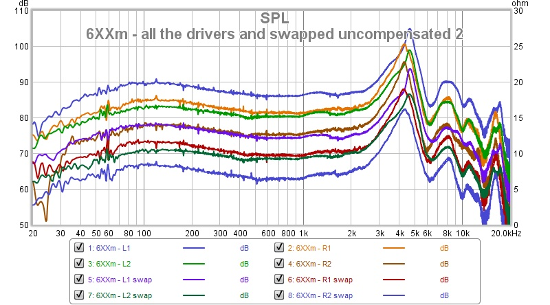 6XXm - all the drivers and swapped uncompensated 2.jpg