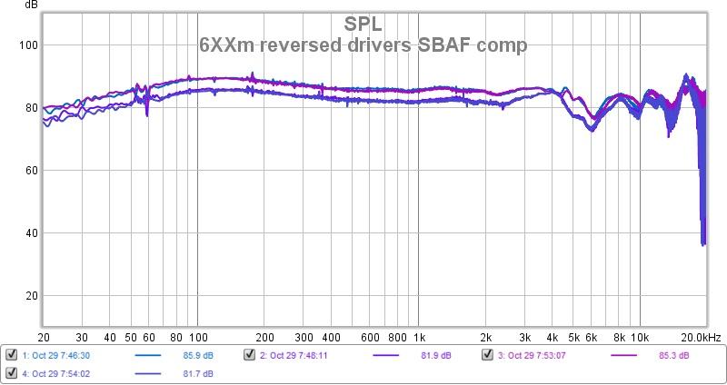 6xxm drivers switched SBAF comp.jpg