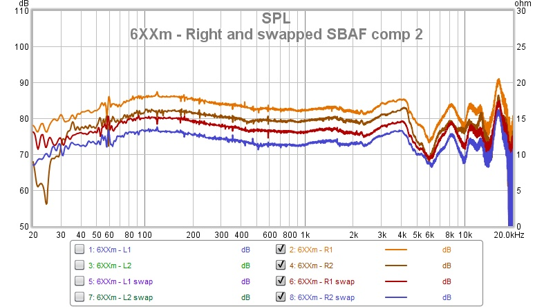 6XXm - Right and Swapped SBAF comp 2.jpg