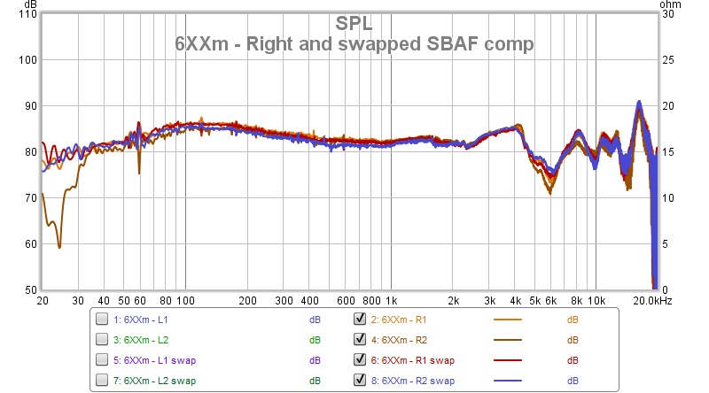 6XXm - Right and Swapped SBAF comp.jpg