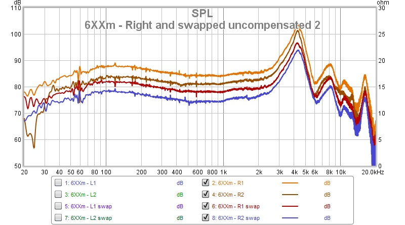6XXm - Right and swapped uncompensated 2.jpg