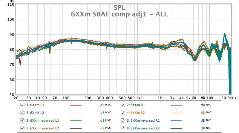 6XXm SBAF comp adj1 - ALL.jpg