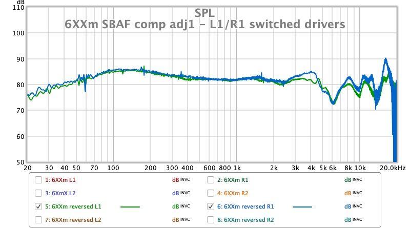 6XXm SBAF comp adj1 - L1:R1 switched drivers.jpg