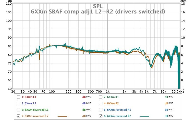 6XXm SBAF comp adj1 L2+R2 (drivers switched).jpg