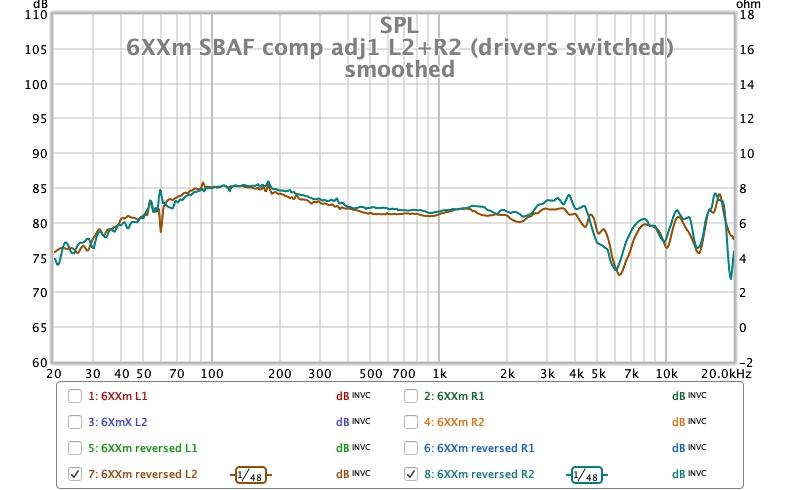 6XXm SBAF comp adj1 L2+R2 (drivers switched) smoothed.jpg