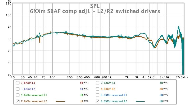 6XXm SBAF comp adj1 - L2:R2 switched drivers.jpg