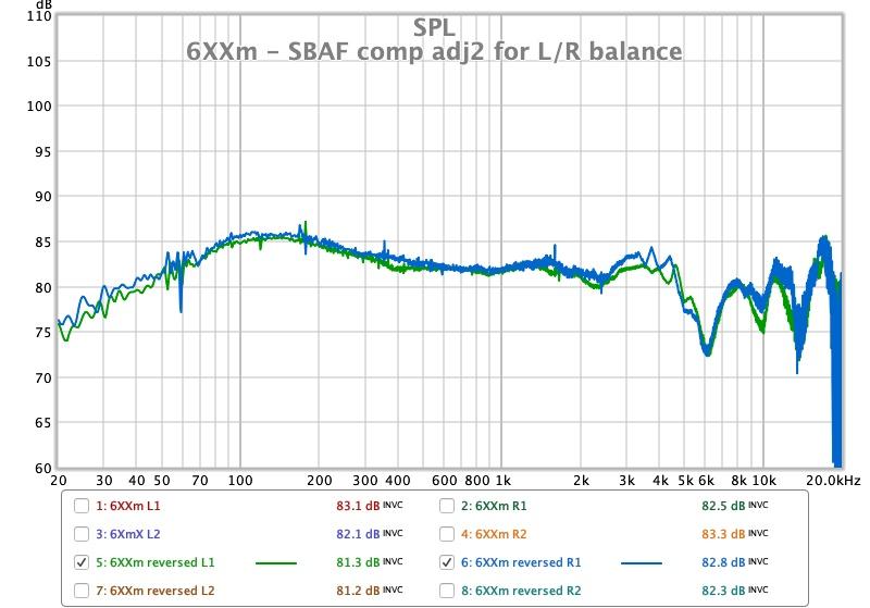 6XXm - SBAF comp adj2 for L:R balance.jpg