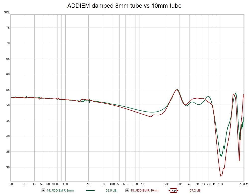 ADDIEM damped 8mm tube vs 10mm tube.jpg