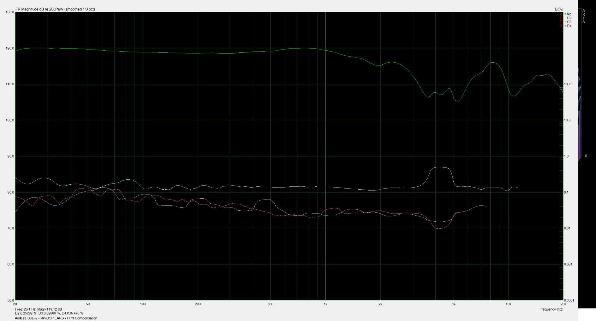 Audeze LCD-2 - FR and HD - HPN Comp.png